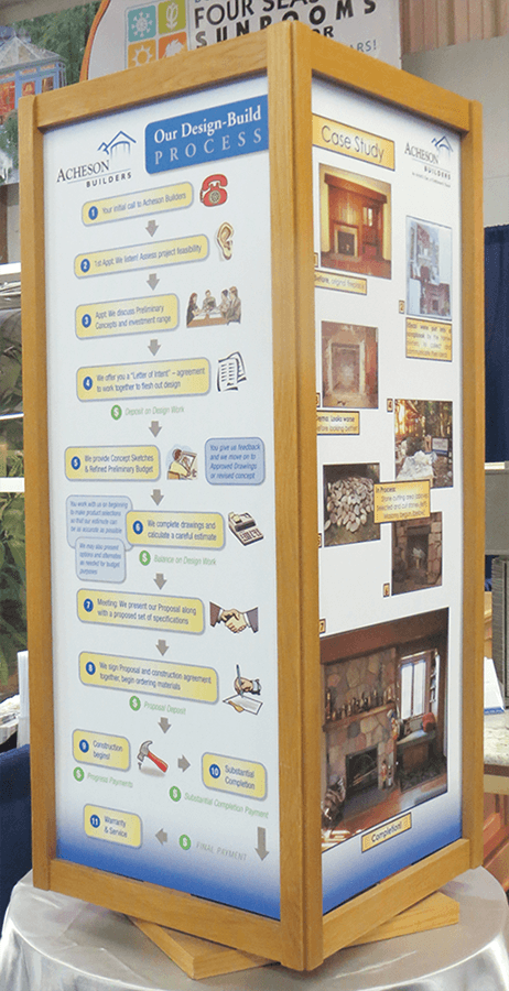 photo of custom wood four-sided kiosk showing use cases and step-by-step methods of Acheson Builders