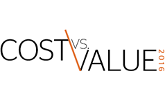 Text and illustration of Cost vs. Value logo art
